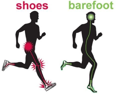 Löpning barfota vs. löpning med skor