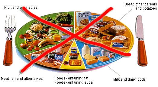 diet för att gå ner i vikt