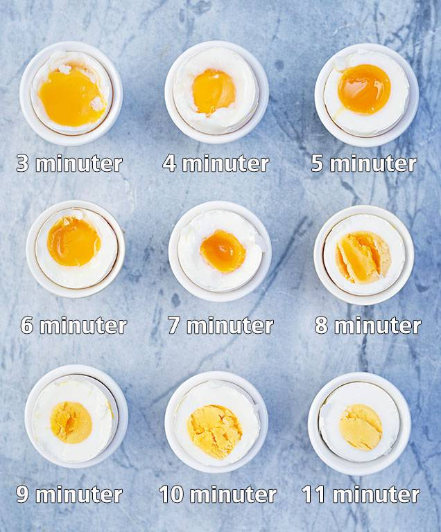 koka det perfekta ägget
